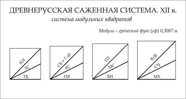 http://chernov-trezin.narod.ru/ZS_2.files/image018.jpg