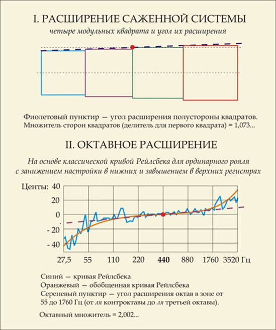 http://chernov-trezin.narod.ru/ZS_2.files/image029.jpg