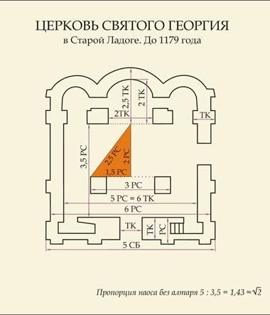 http://chernov-trezin.narod.ru/ZS_2.files/image072.jpg