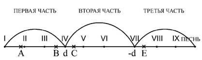 http://chernov-trezin.narod.ru/ZS_2.files/image080.jpg